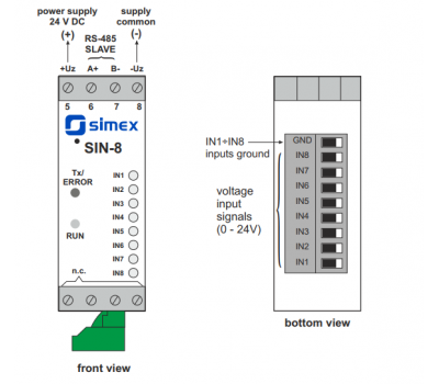 BỘ CHUYỂN ĐỔI SIN-8 ( CỔNG RS-485 )